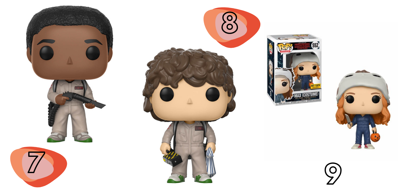 Wishlist Stranger Things Funko Pop