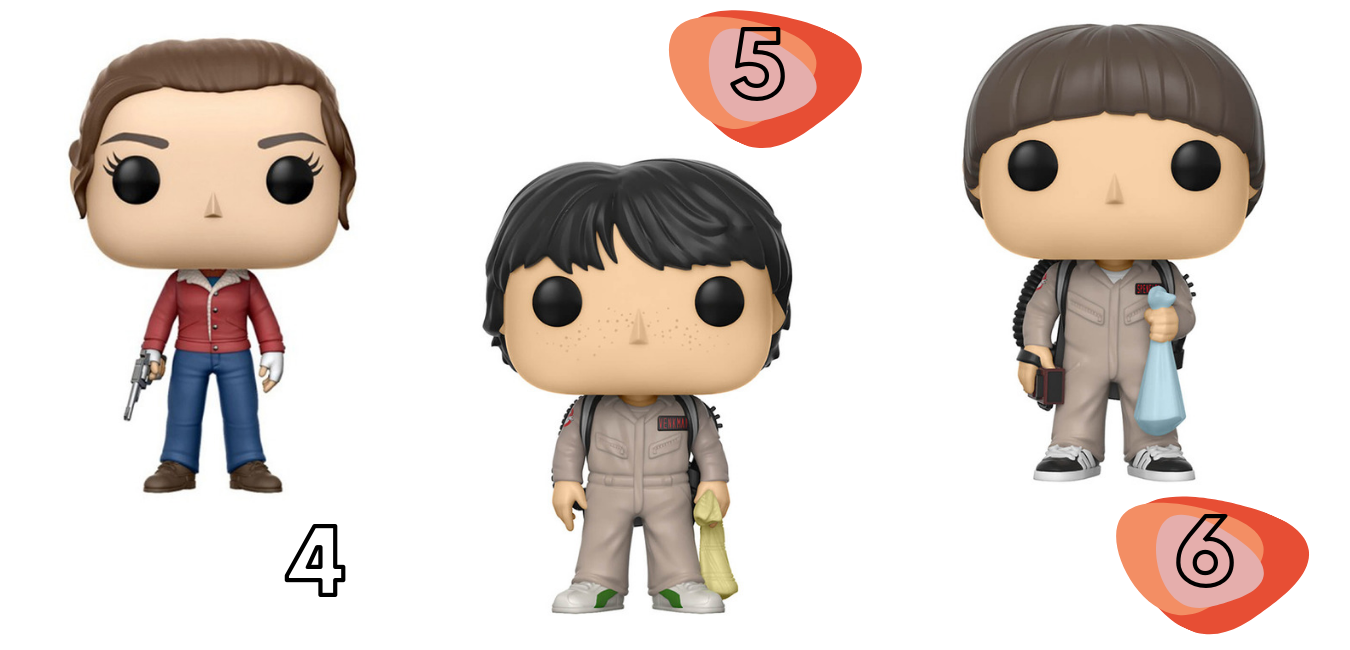 Wishlist Stranger Things Funko Pop 2
